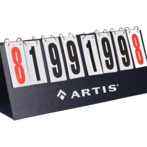 ukazovateľ skóre                                                       0-199 bodov 0-7 setov