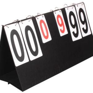 ukazovateľ skóre Pointer                                               0-99 bodov